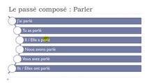 Learn French #Unit 5 #Lesson J = Le passé composé PARLER