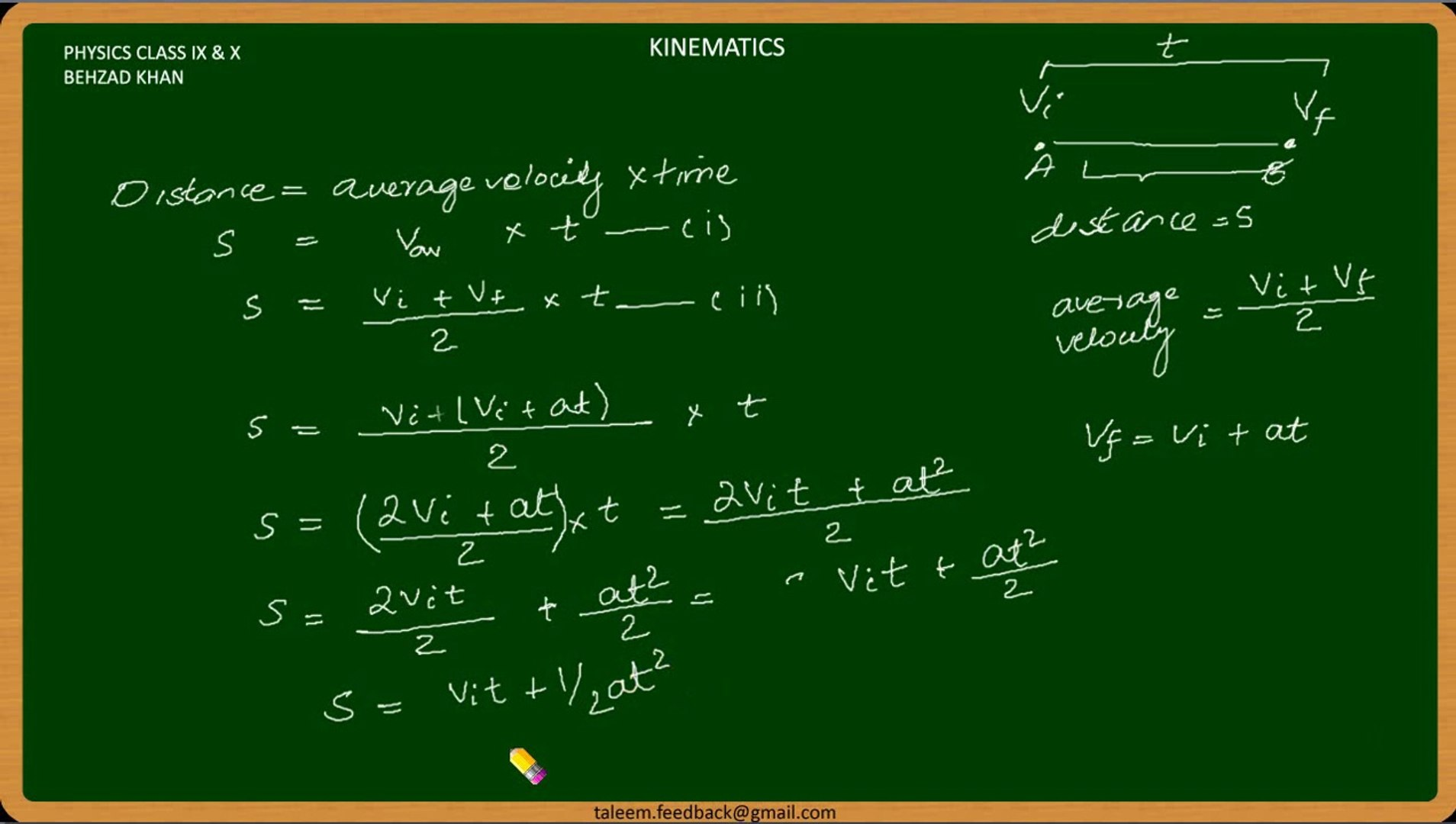 Lecture 017 Kinematics Part 4 Equations of Motion Physics in urdu free  Tutorial Class IX