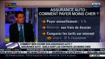 Assurance auto: comment payer moins cher?: Arnaud Giraudon, dans Intégrale Placements – 18/02