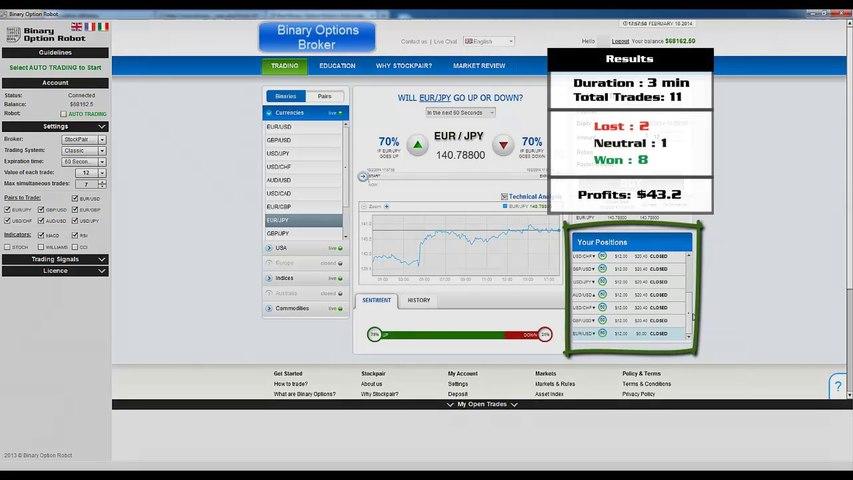binary options auto trading software margin finance account auf chinesisch