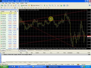 learning of candle sticks in forex urdu tutorial by zeeshan services inc