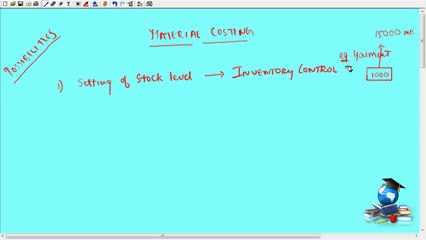 1 Introducting Cost Accounting