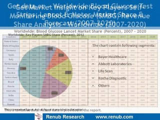 Blood Glucose Device (SMBG) (Test Strips, Lancet, Meter) Market & Forecast - Worldwide Graph
