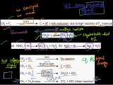 FSc Chemistry Book2, CH 8, LEC 12: Halogenation of Alkanes