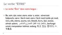 Learn French # Verbe ÊTRE = Subjonctif = Plus-que-parfait