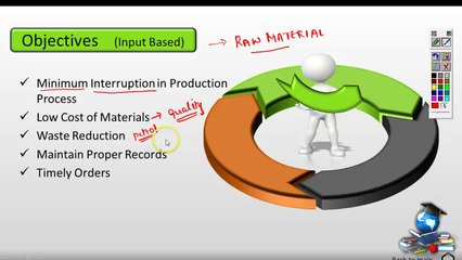 2 Material Control - Theory