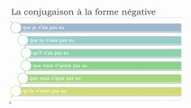 Learn French = French conjugation # Negative form #Avoir