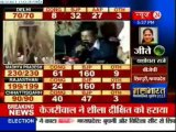 Arvind Kejriwal Live- The results of the Delhi Assembly polls have been historic in many ways