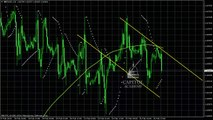 GBP/USD buy/sell Technical Analysis for Feb 27 2014
