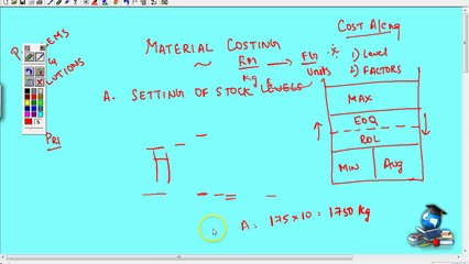 Q1- Material Costing_Setting of Stock levels