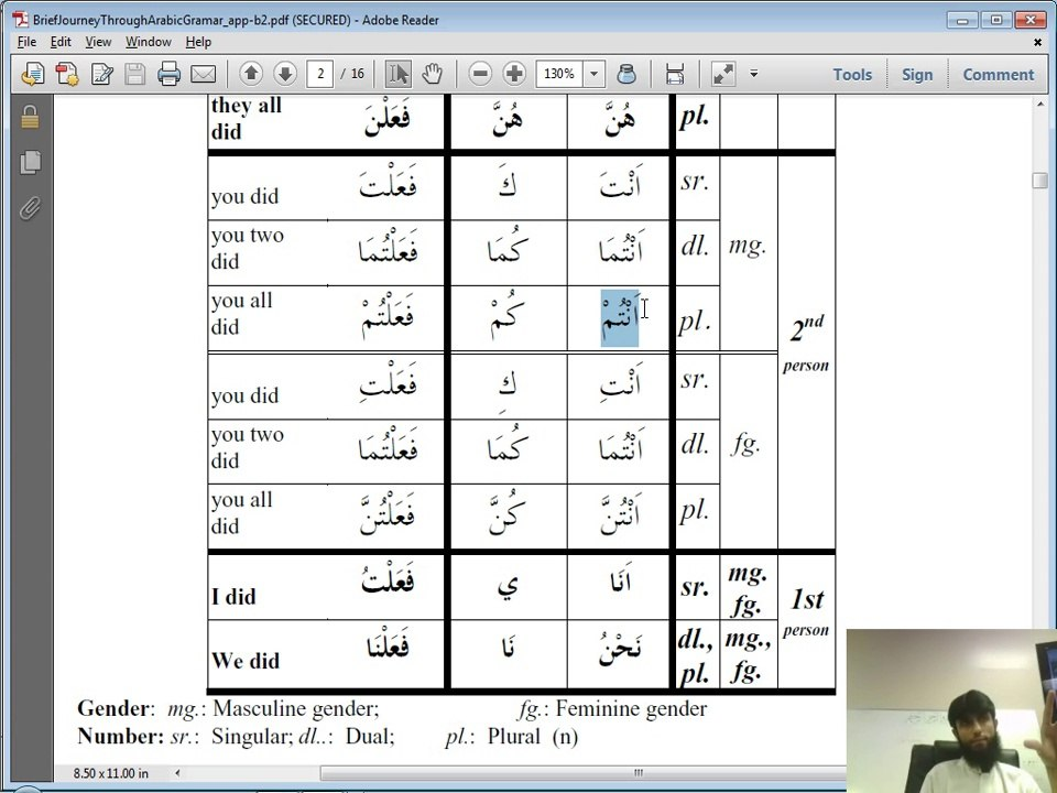 Grammar - 01 - Arabic Grammar - Why Understanding Quran is easy - Pronouns  - Past Tense Verbs