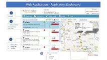 Fleet Robo - Fleet Management Solution for Transportation, Logistics & Vehicle Tracking