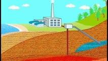Film d'animation 4 : Les énergies renouvelables