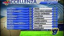 Goal su Goal del Martedì - Puntata di Martedì 11/03/2014