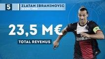 Top 10 des footballeurs les mieux payés de 2013 !