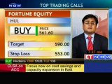 Stock trading ideas and technical picks by experts