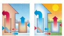 Heat Pumps - What is a Heat Pump?