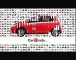 Dil Dimaag TVC Advertisement- Happy Choosing at CarTrade.com