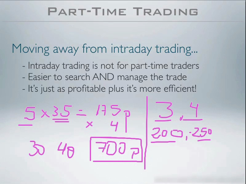 2 – Moving Away From Intraday Trading