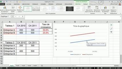 Excel : Appliquer une échelle semi-logarithmique