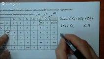 3.3 Simpleks Yöntem (Başlangıç Tablosundan Model Oluşturma)