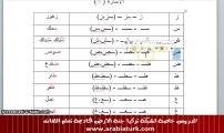 لنتعلم العربية المستوى الاول - الدرس الاول - الأحرف
