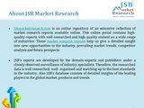 Solar Encapsulation Market by Materials, Technology & Applications - Global Trends & Forecast to 2018