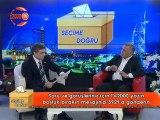 TV 2000 Haber Programında ibrahim Erdem Karabulut sizin için yorumladı