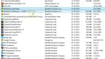How to Uninstall Programs on Windows 8 or Windows 8.1 -Windows 8/8.1 Tips and Tricks