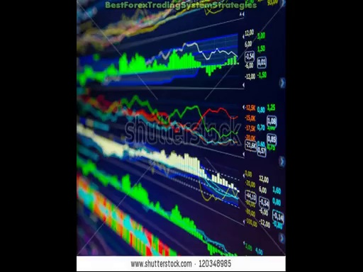how forex trading works  fapturbo 2 system review free