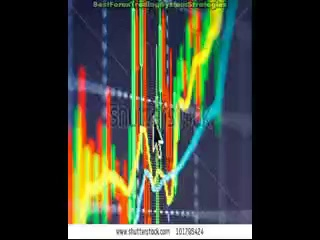 commodities trading  fapturbo 2 system review free
