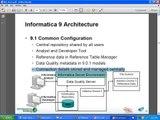 Informatica Data Quality(IDQ) Online Training|IDQ Online Training|Informatica Data   Quality(IDQ) Training|Online Informatica Data Quality(IDQ) Training|Informatica Data   Quality(IDQ) Training|Informatica Data Quality(IDQ) Online Training in Hyderabad|In