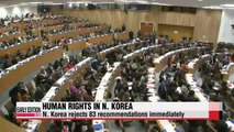UN Human Rights Council gives 268 recommendations to N. Korea for various human rights violations