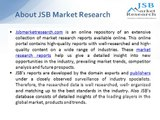 JSB Market  Research - Insight Report: Mortgage Market Trends in the US, UK, Ireland and Australia