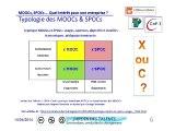 9 eme Atelier de l'Observatoire des réseaux sociaux d'entreprise - Pierre Prevel