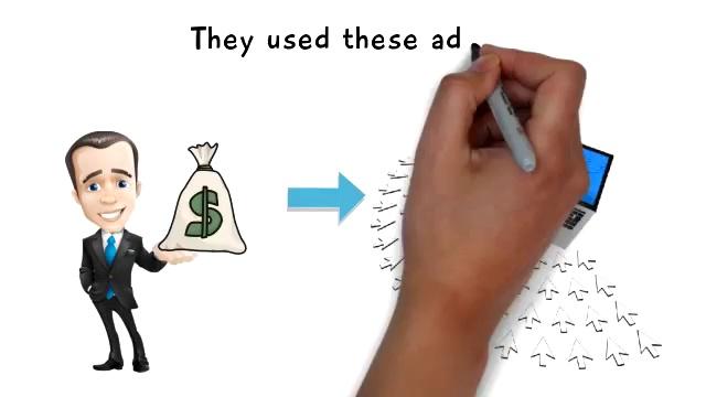 Social Media Marketing by AGUA