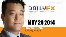 Forex: Bearish AUD/USD Outlook Favored on Close Below 0.9200 Amid Dovish RBA
