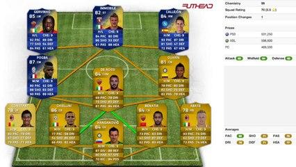 Fifa 14 UT - Recensione Ciro Immobile TOTS