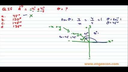 Physics Chap 2 imp Q