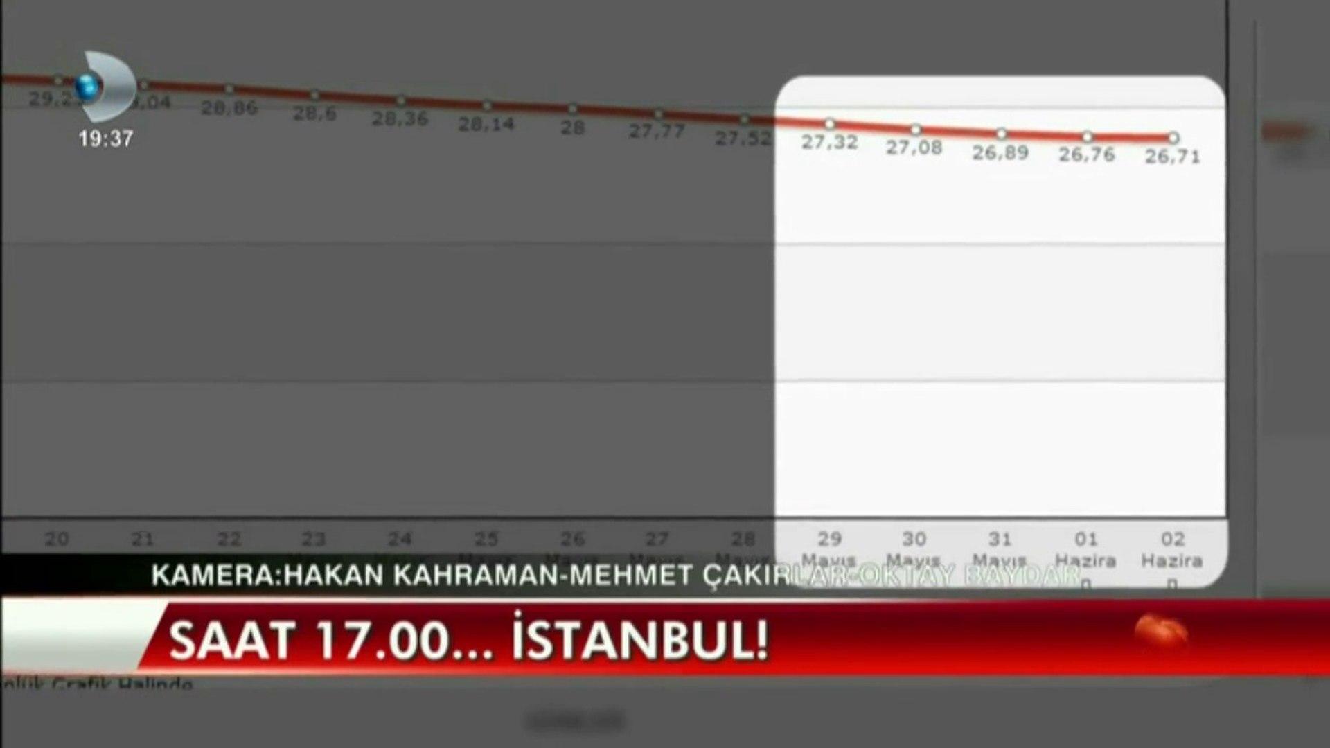 Yağmurun Barajlara Faydası Olmayacak - Kanal D Haber / 2 Haziran 2014