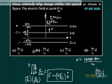 IIT  JEE Solutions, Physics video lecture Electrostatic 1