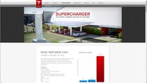 Has Elon Musk Gone Crazy Or Is Sharing His Supercharger Network Just Another Genius Plan?