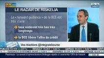Le radar de Riskelia: Hausse des actions des pays développés: Jean-Jacques Ohana, dans Intégrale Bourse – 10/06