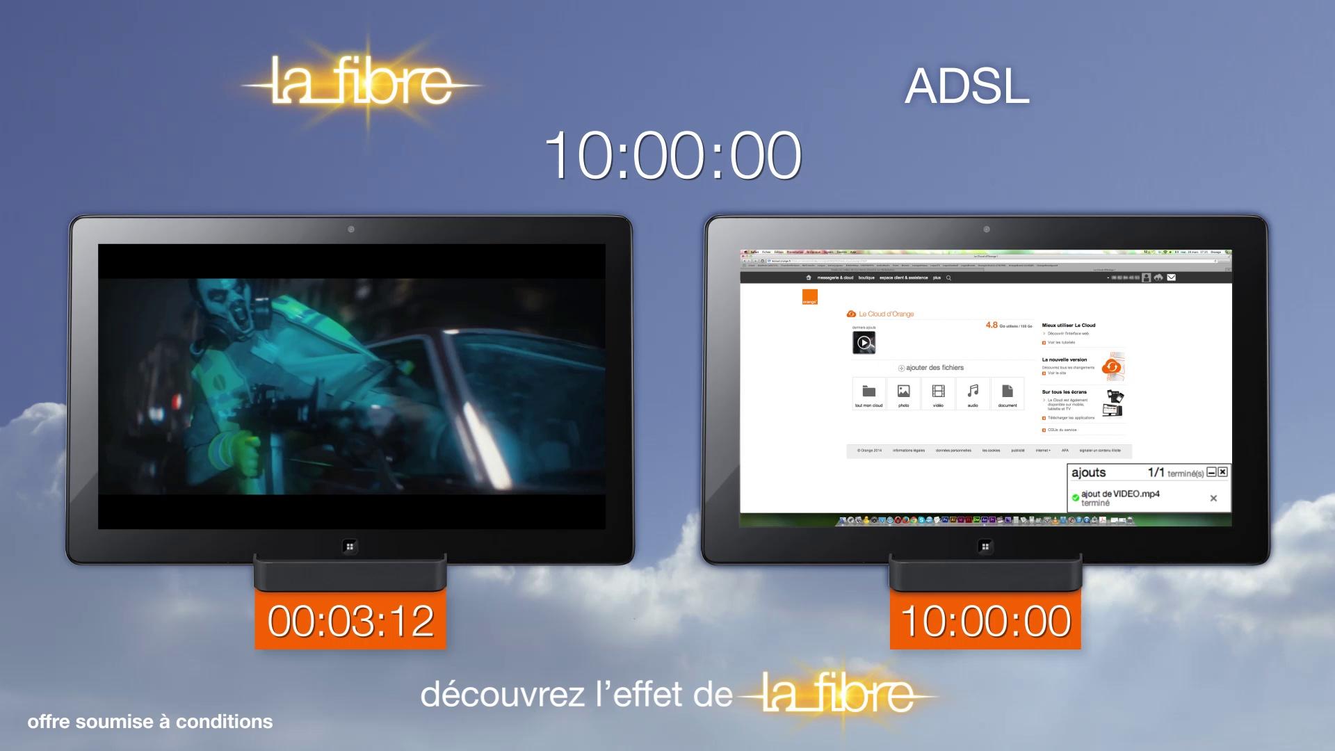 La Fibre vs ADSL