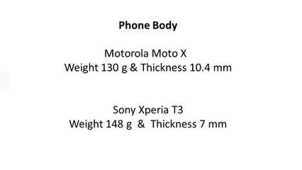 Motorola Moto X Vs Sony Xperia T3