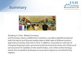 JSB Market Research: Retailing in China - Market Summary and Forecasts