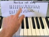 How to Read Piano Notes Musical Rhythm Piano Lesson