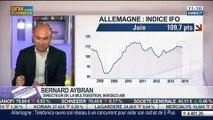Philippe Béchade VS Bernard Aybran: Indice PMI: quid de la conjoncture européenne?, dans Intégrale Placements – 25/06 1/2