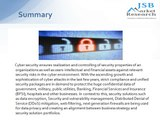JSB Market Research: Cyber-Security Market: Advanced Technologies, Geographical Analysis and Worldwide Market Forecasts (2012 2017)