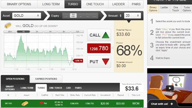 60 Second Strategy: Learn how to trade binary options